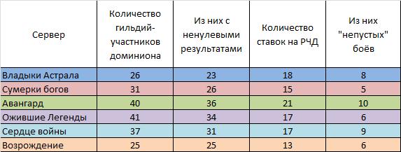 2016_11_tabl_3.png