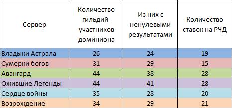 2016_12_3_tabl.png