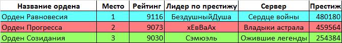 2016_12_6_tabl.png