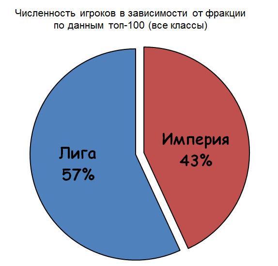 данные-фракции.png